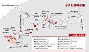 ヴィア・ドロローサの地図