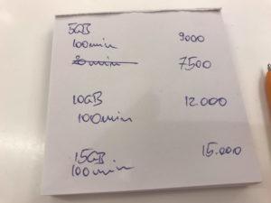 ハンガリーのvodafonのSIM料金